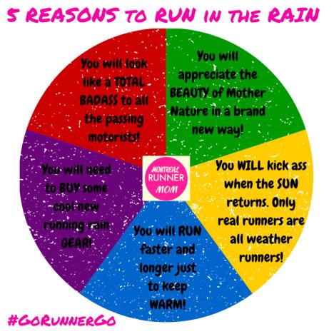 5 Reasons to RUN in the RAIN (1)